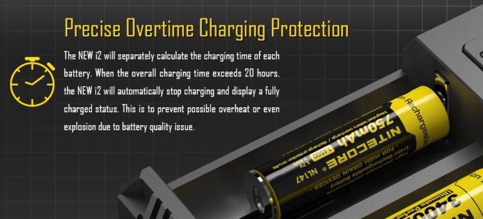 To prevent overheating, the New i2 will stop charging once the overall charging time exceeds 20 hours.