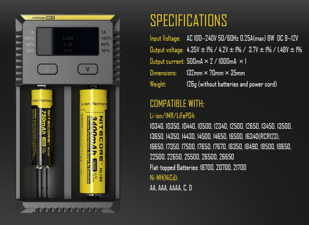 Specifications of the New i2 dual battery charger