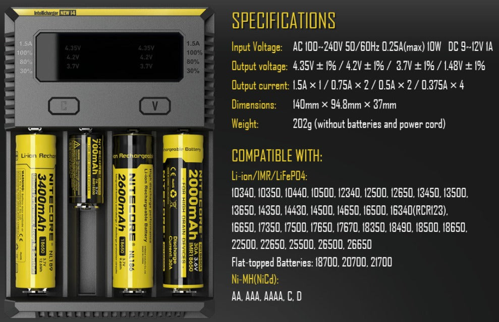 Specifications of the New i4 battery charger by Nitecore.
