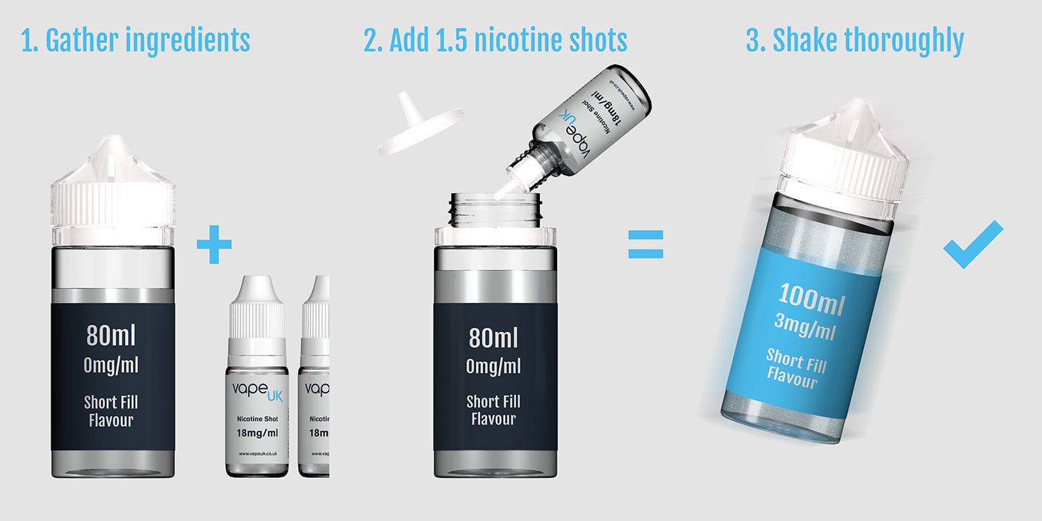 100ml Short Fill Instructions
