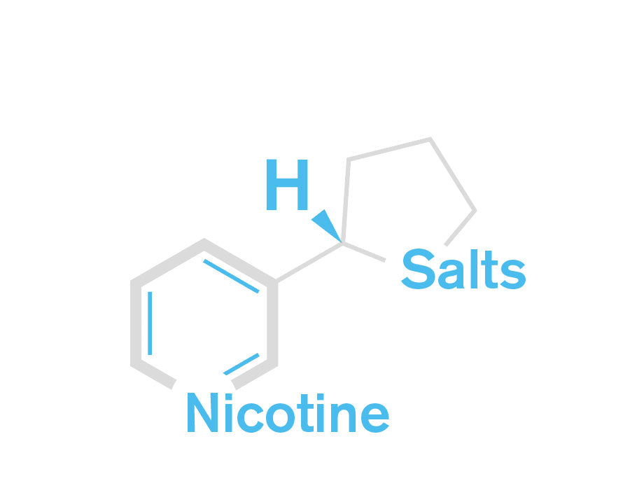 Vape UK | A guide to nic salt e liquids vs freebase nicotine