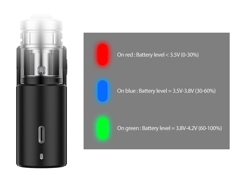 A three colour battery level indicator reminds you when to charge your PockeX Box