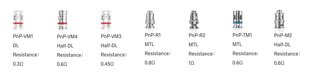 PnP coil fitments