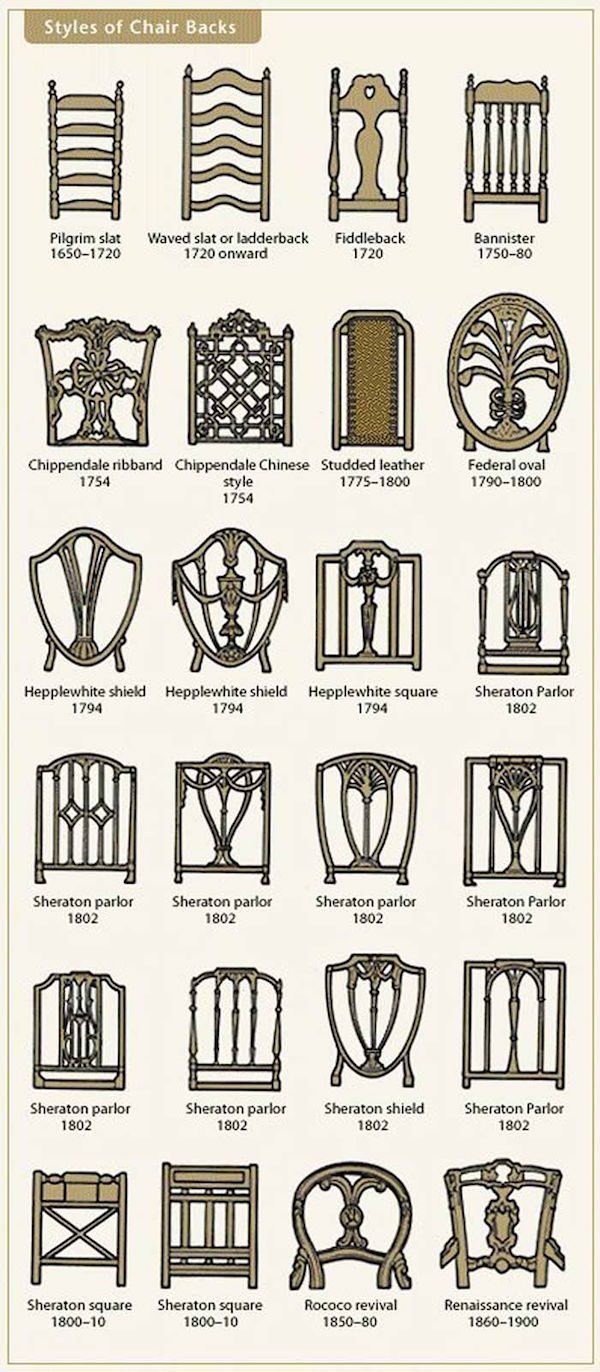 Identifying Antique Chairs