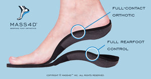 A Good Orthotic Fit