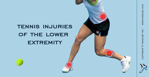 Tennis Injuries of the Lower Extremity