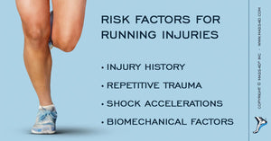 Running Injuries of The Foot and Ankle