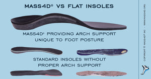 MASS4D® Insoles Vs Standard Insoles