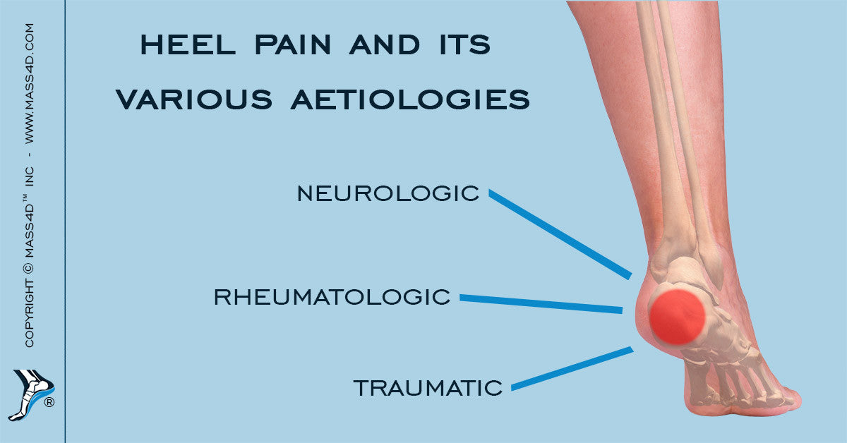 Various Causes of Heel Pain