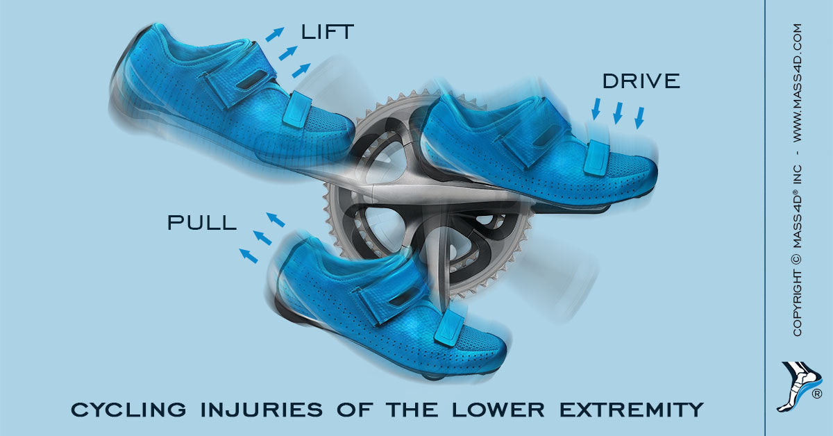 Cycling Injuries of the Lower Extremity