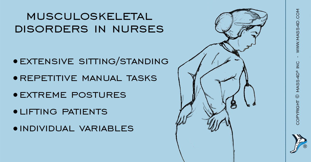 Musculoskeletal Disorders in Nurses