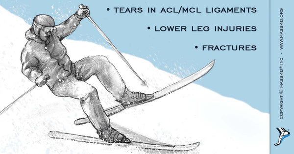 Skiing Injuries of the Lower Body