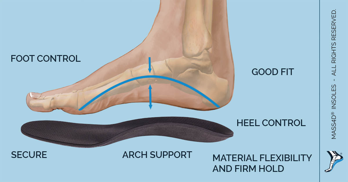 Insole for Support