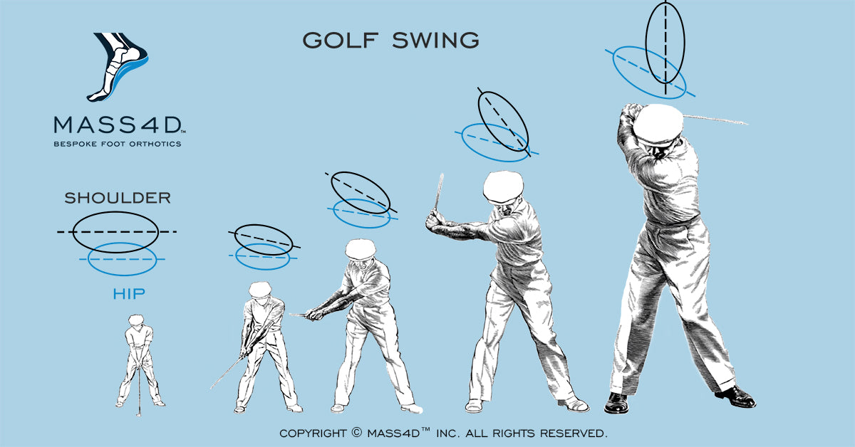 Golf Biomechanics