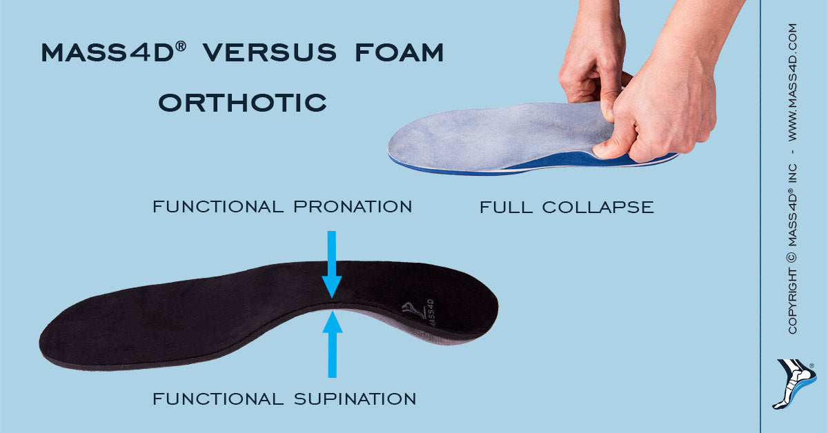 MASS4D® vs Traditional Foam Orthotics