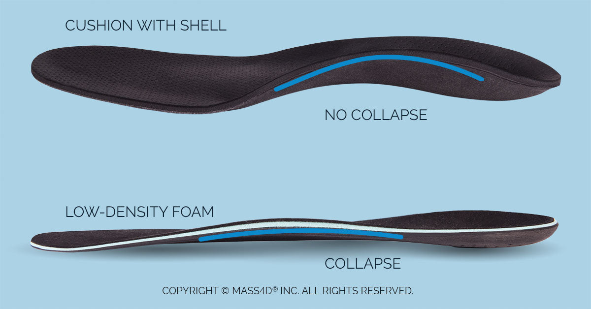 Collapse No Collapse Insoles