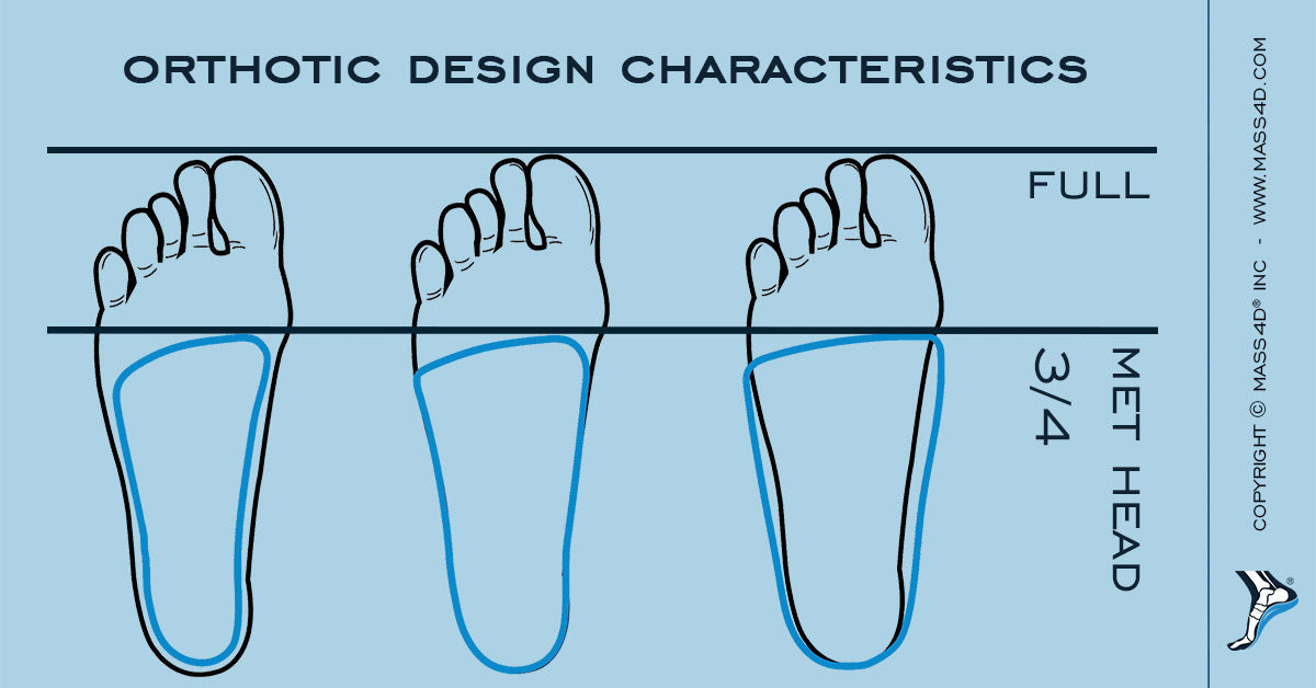 Orthotic Design Characteristic
