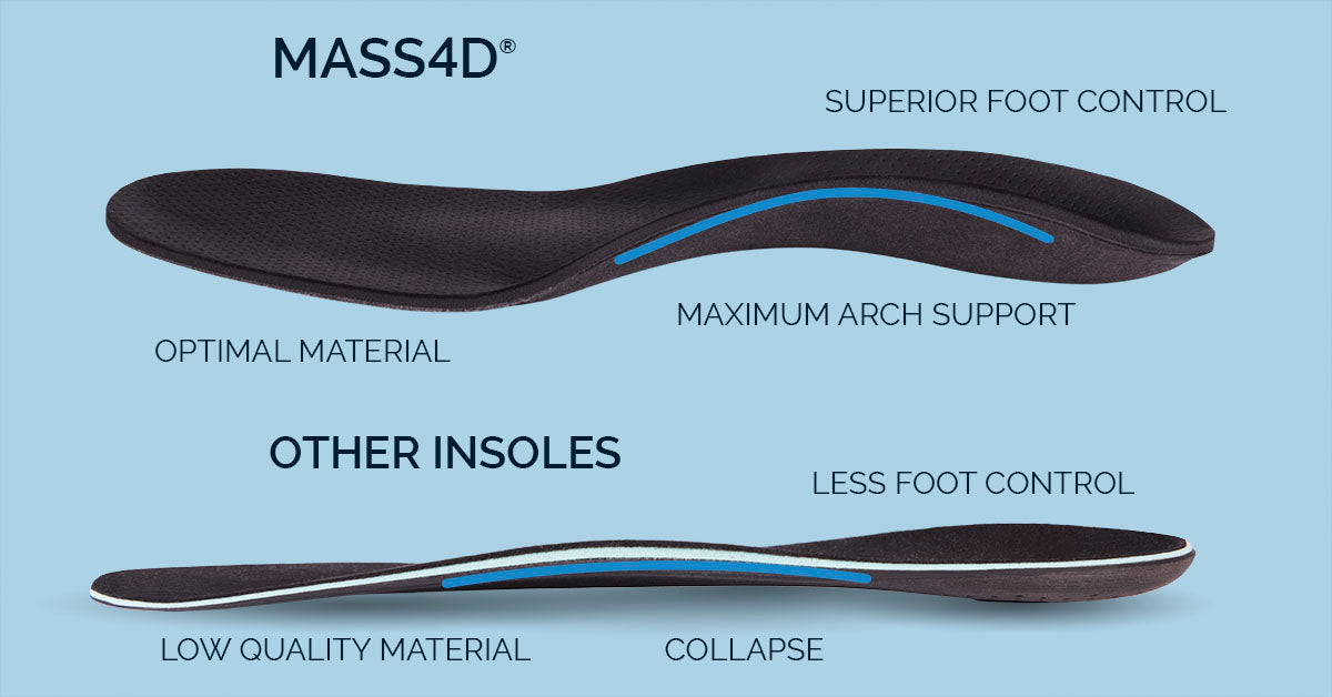 Features of Insoles