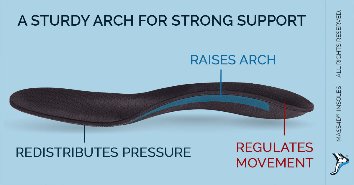 Sturdy Orthotic Arch