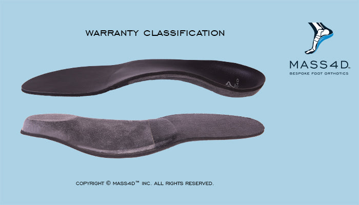 Orthotic Warranty Classification