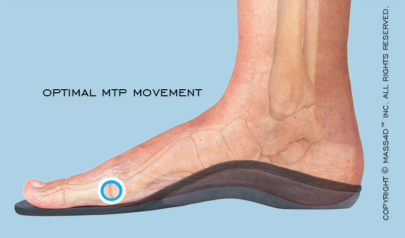 optimal metatarsal phalangeal joint movement with orthotics