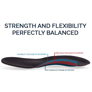 foot insole / foot orthotic - rigidity and flexibility explained