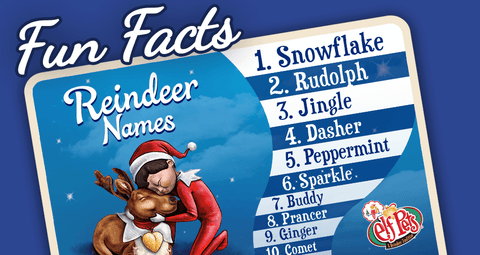 Top 20 Reindeer Names