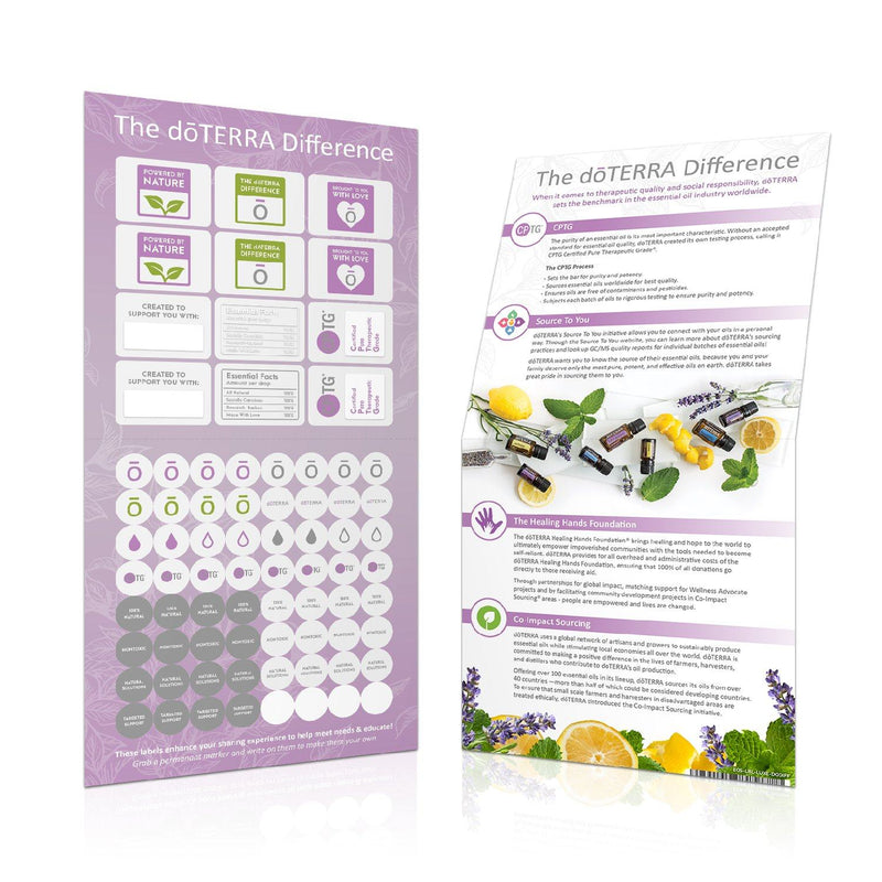 """The dōTERRA Difference"" Luxe Labels (1 Sheet) Containers & Accessories eos - Easy Oil Solutions NO"