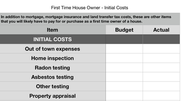 First-time home buyer costs (Microsoft Excel format)