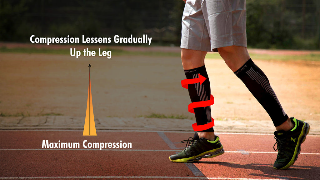 Elite Calf Compression Sleeves