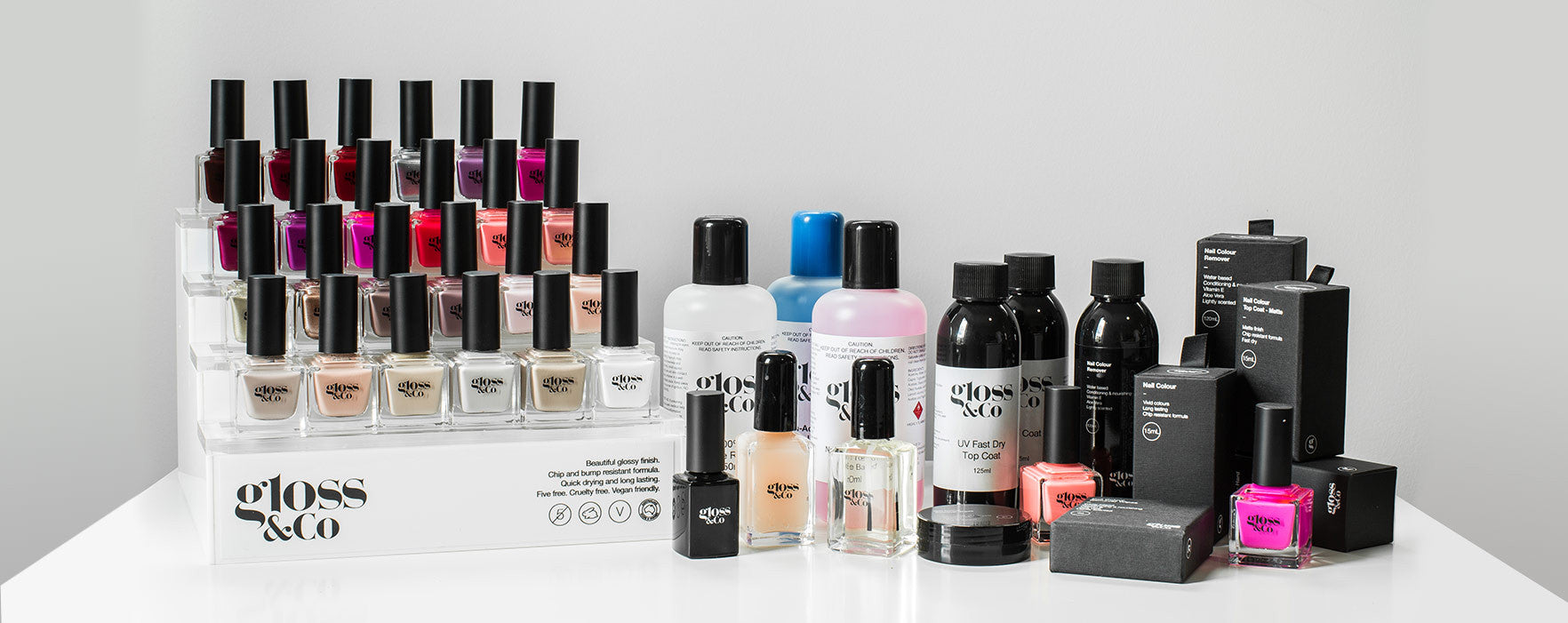 Become a stockist for Gloss & Co
