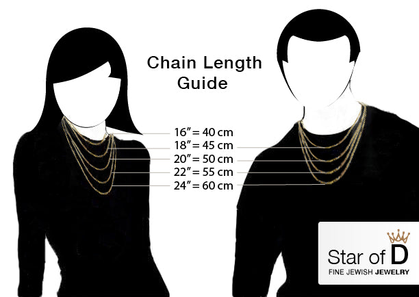 Chain Length Guide
