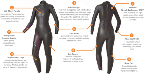 blueseventy Reaction Full Suit - Women's