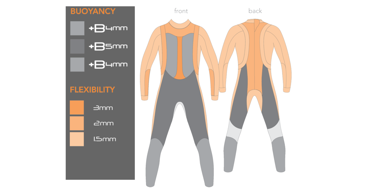blueseventy Reaction Full Suit - Women's 2014