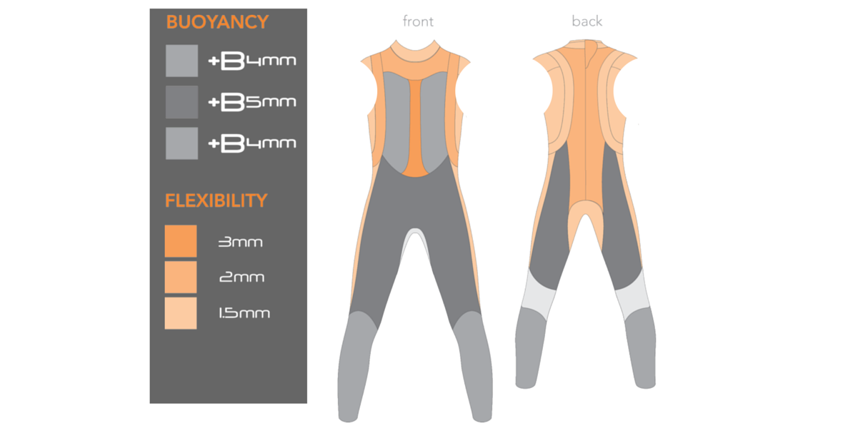 blueseventy Reaction Sleeveless - Women's
