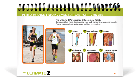Trigger Point Performance Therapy Ultimate 6 Guidebook