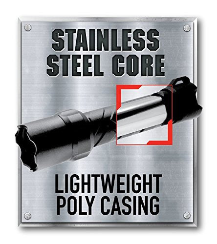COAST POLYSTEEL 600 TORCH - Silvermans  - 3