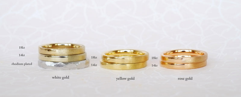 14kt vs. 18kt Gold: Difference Between Gold Karats