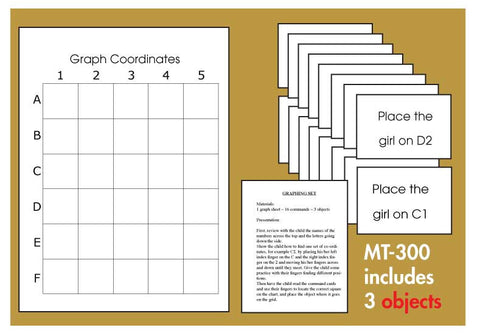 Graph Co-ordinates - M&M Montessori Materials