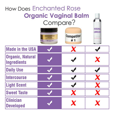 Enchanted Rose Organic Vaginal Balm