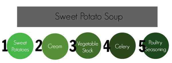 sweet potato, soup,