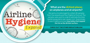 Airline-hygiene-travelmath-ThinkerNation