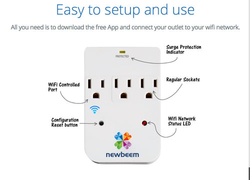 Newbeem Smart Outlet