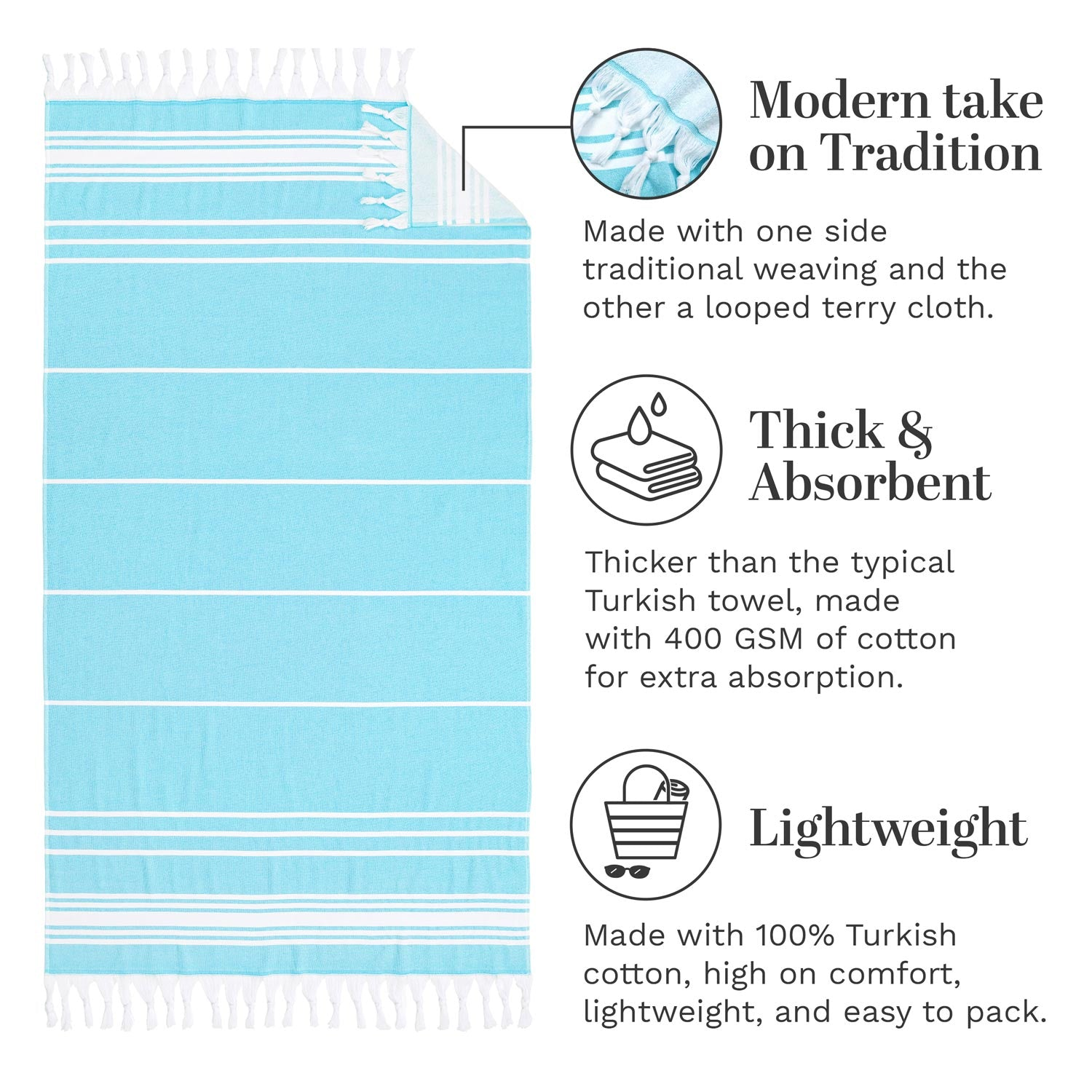 Infographic of aqua, turquoise, blue, green, Turkish towel highlighting how it is thick, absorbent, and lightweight.