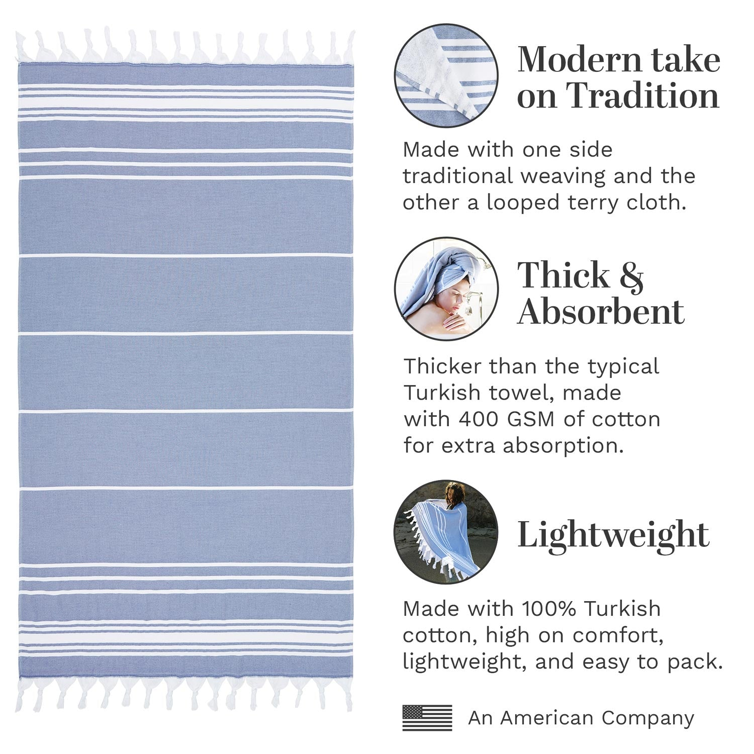 Infographic of our blue Turkish towel highlighting how it's modern, thick and absorbent, and lightweight.