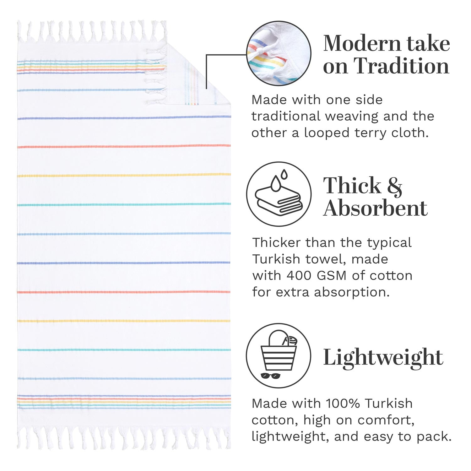 Infographic of our colorful rainbow Turkish towel highlighting how it's modern, thick and absorbent, and lightweight.