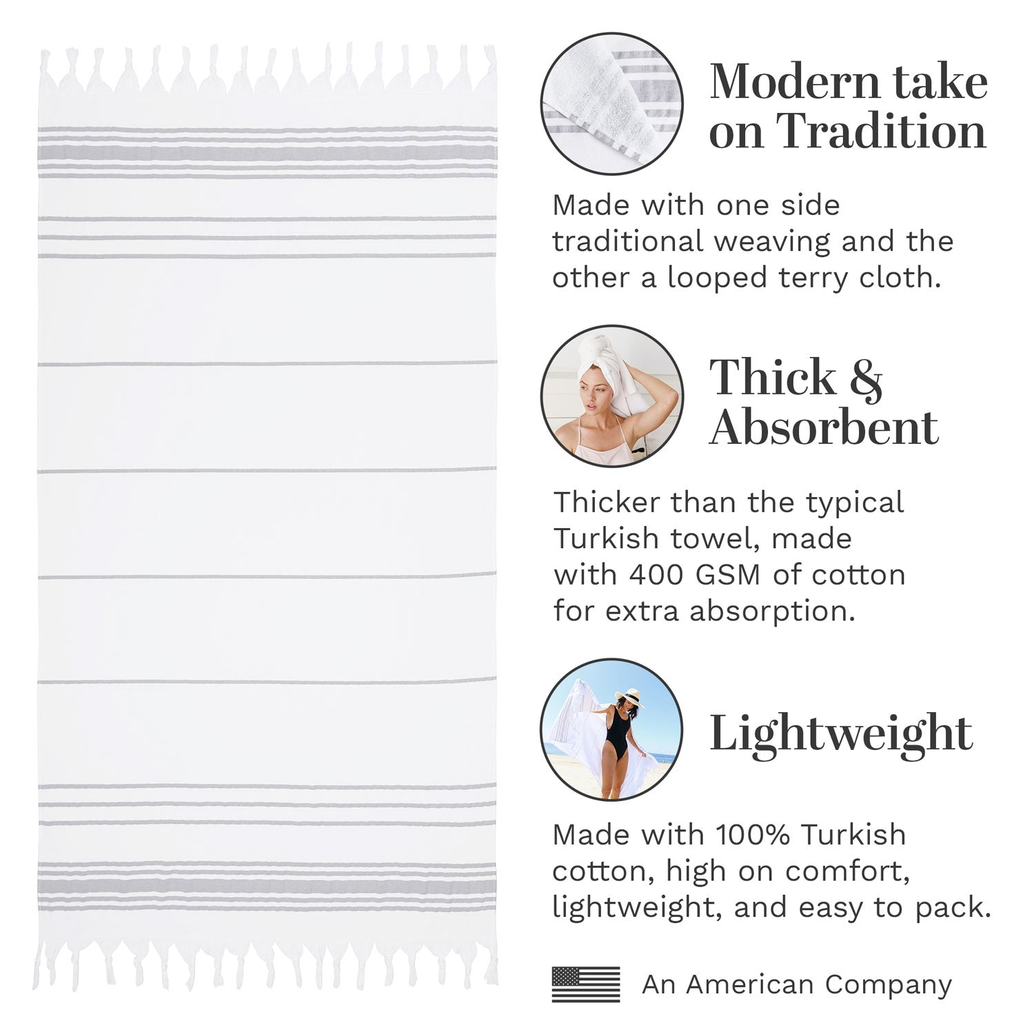 Infographic of striped white and gray Turkish towel highlighting how it's modern, thick and absorbent, and lightweight.