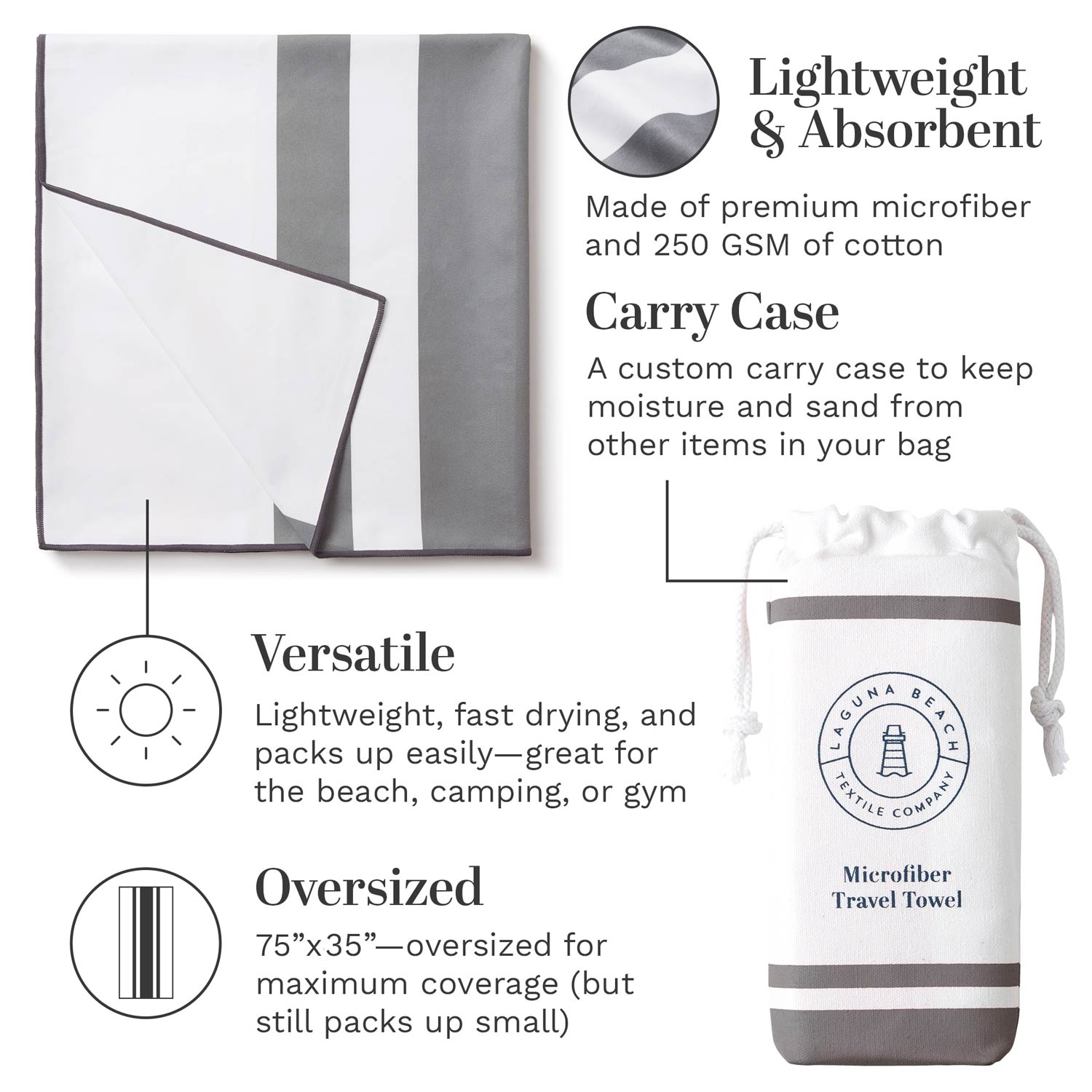 Infographic for gray microfiber beach towel highlighting how it is oversized, lightweight, and absorbent.