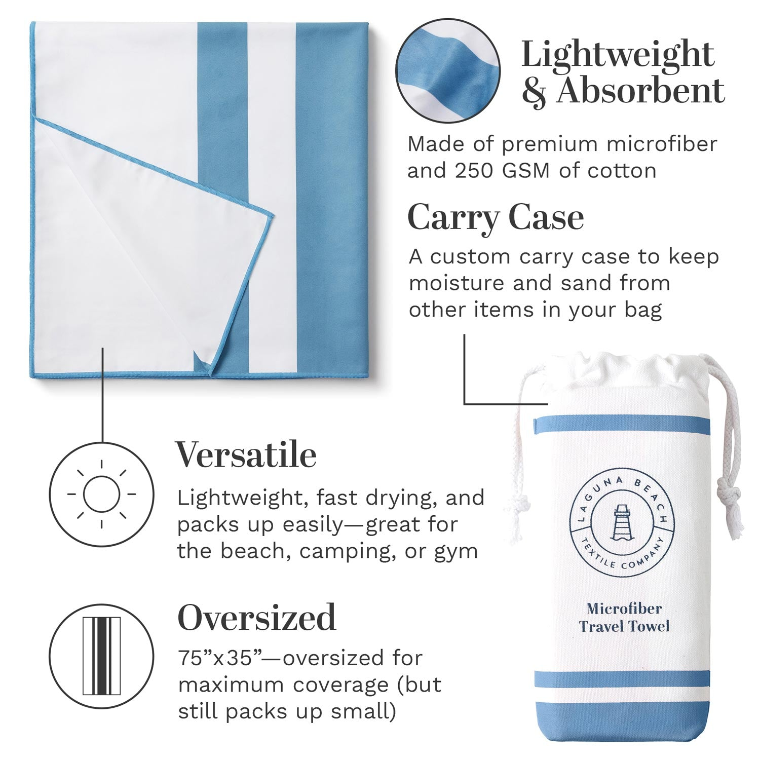 Infographic for blue microfiber beach towel highlighting how it is oversized, lightweight, and absorbent.