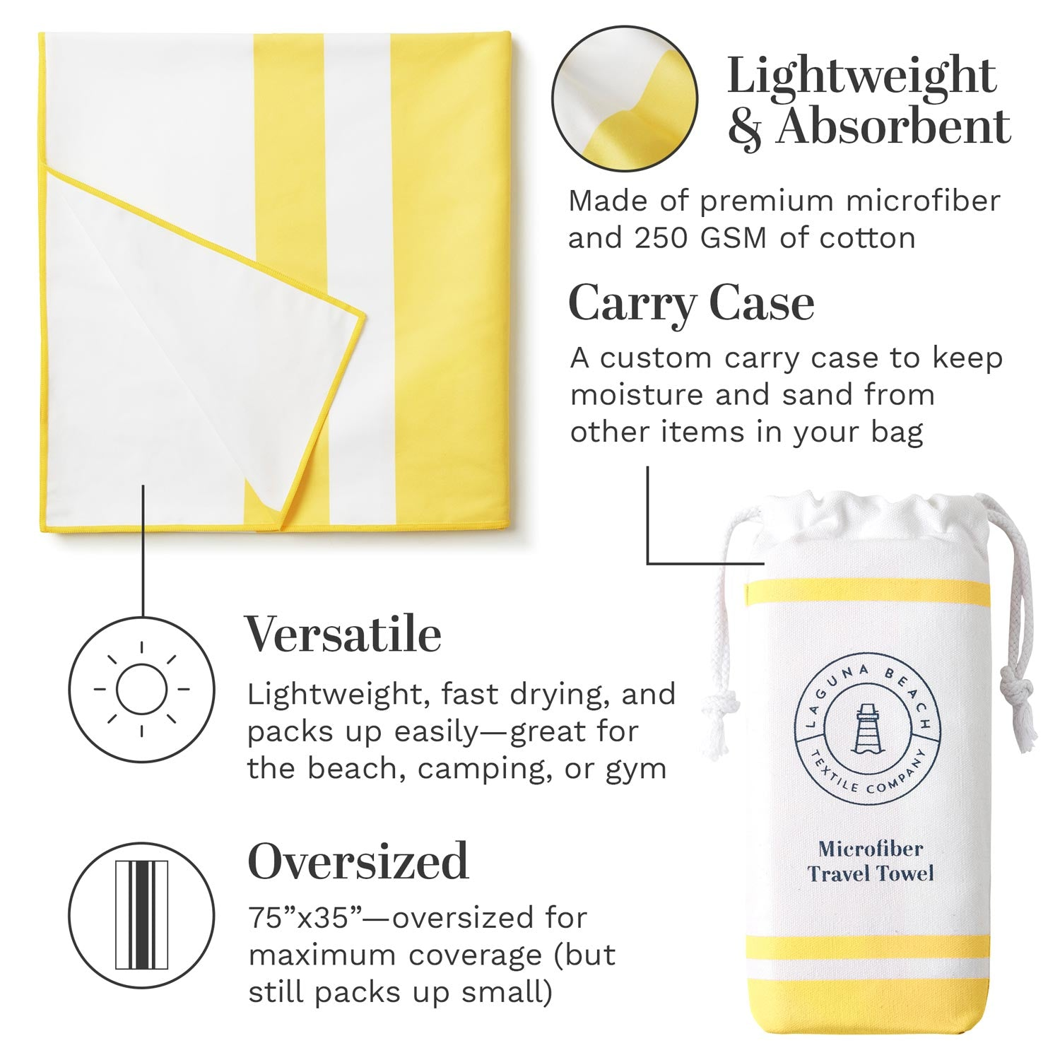 Infographic for yellow microfiber beach towel highlighting how it is oversized, lightweight, and absorbent.